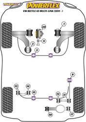 Powerflex Black Front Engine Mount Dog Bone Small Bush - Beetle A5 Multi-Link (2011 - ON) - PFF85-505BLK