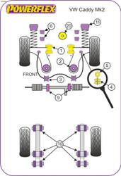 Powerflex Black Front Lower Engine Mounting Bush & Inserts - Caddy Mk2 Typ 9K (1997-2003) - PFF85-280BLK