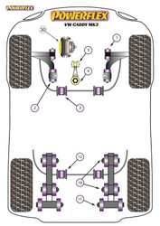 Powerflex Black Rear Anti Roll Bar Mounting Bush 22mm - Caddy MK3 Typ 2K (2004 - 06/2010) - PFR85-1513-22BLK