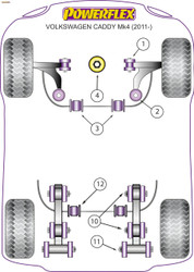 Powerflex Transmission Mount Insert  - Caddy MK4 (06/2010 - ON) - PFF85-530