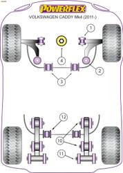 Powerflex Black Transmission Mount Insert  - Caddy MK4 (06/2010 - ON) - PFF85-530BLK