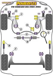 Powerflex Black Power Steering Rack Mount - Corrado VR6 - PFF85-233BLK
