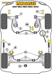 Powerflex Rear Lower Engine Mount Insert - Golf MK2 4WD (1985 - 1992) - PFF85-245