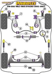 Powerflex Black Power Steering Rack Mount - Golf Mk3 4WD Syncro (1993 - 1997) - PFF85-232BLK