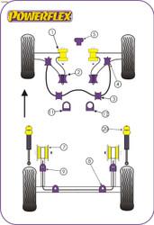 Powerflex Heritage Steering Rack Mount - Jetta MK1 (1979-1984) - PFF85-230H