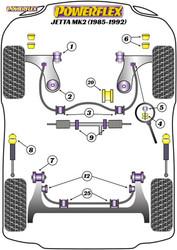 Powerflex Rear Lower Engine Mount Insert, Diesel - Jetta MK2 (1985-1992) - PFF85-245R