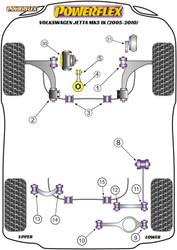 Powerflex Rear Tie Bar to Chassis Front Bush - Jetta Mk5 1K (2005-2010) - PFR85-508