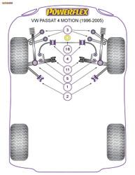 Powerflex Front Tie Bar Inner Bush - Passat B5 (1996 - 2005) 4 Motion (1996 - 2005) - PFF3-202
