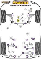 Powerflex Rear Tie Bar to Chassis Front Bush - Passat B6 & B7 Typ3C (2006-2012) - PFR85-508