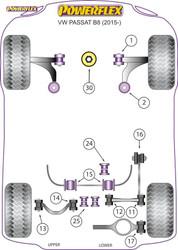 Powerflex Lower Engine Mount Insert (Large) Track Use - Passat B8 (2015 on) - PFF85-830P