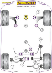 Powerflex Lower Engine Mount (Large) Insert Track Use - Passat B8 (2015 on) - PFF85-832P