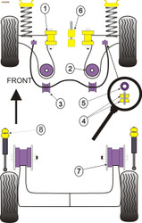 Powerflex Black Rear Shock Top Mounting Bush - Polo MK3 6N (1995 - 2002) - PFR85-240BLK