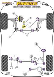 Powerflex Black Rear Lower Link Inner Bush - Scirocco MK3 (2008 - 2017)  - PFR85-512BLK