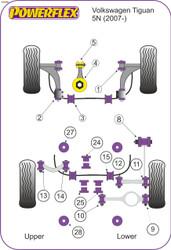 Powerflex Lower Engine Mount Insert (Large) Track Use - Tiguan MK1 (2007 - 2017) - PFF85-704P