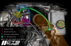 CTS Turbo 2.0T BOV (Blow off Valve) Kit (EA888.3)