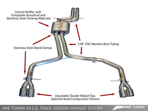 AWE Tuning Audi A5 3.2FSI Track Edition Exhaust