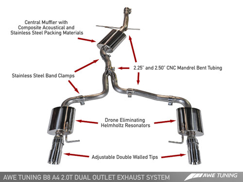 AWE Tuning A4 B8 2.0TFSI Touring Edition Exhaust - Dual Outlet