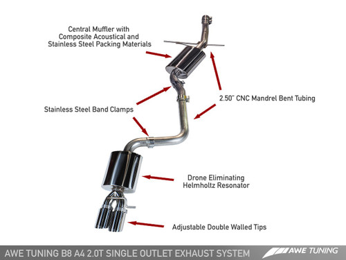 AWE Tuning A4 B8 2.0TFSI Touring Edition Exhaust - Twin Outlet
