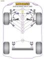 Powerflex Engine Snub Nose Mount - A4 Avant 2WD (1995-2001) - PFF3-220