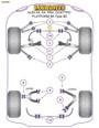 Powerflex Black Front Tie Bar Rear Bush - A4 Avant Quattro (1995-2001) - PFF3-202BLK