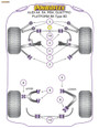 Powerflex Front Upper Arm To Chassis Bush Camber Adjustable - A4 Avant Quattro (1995-2001) - PFF3-203G
