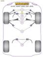Powerflex Black Front Tie Bar Rear Bush - A4 inc. Avant 2WD (2001-2005) - PFF3-202BLK
