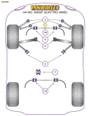 Powerflex Engine Snub Nose Mount - A4 inc. Avant Quattro 4WD (2001-2005) - PFF3-220