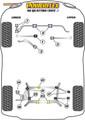 Powerflex Black Rear Track Control Arm Inner Bush  - A6 Quattro (2011 - ) - PFR3-716BLK