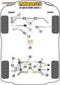Powerflex Front Lower Radius Arm to Chassis Bush  - A7 Quattro (2012 - ) - PFF3-702