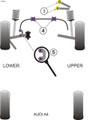 Powerflex Front Tie Bar Rear Bush - RS6 Avant (2002 - 2005) - PFF3-202