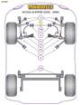 Powerflex Black Engine Snub Nose Mount - Superb (2002-2008) - PFF3-220BLK