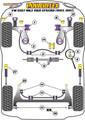 Powerflex Rear Anti Roll Bar Outer Mount 20mm - Golf Mk3 4WD Syncro (1993 - 1997) - PFR85-264-20