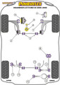 Powerflex Rear Lower Link Inner Bush - Jetta Mk5 1K (2005-2010) - PFR85-512