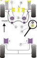 Powerflex Lower Engine Mount Large Bush - Lupo (1999 - 2006) - PFF85-921