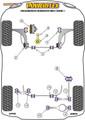Powerflex Black Front Anti Roll Bar Bush 24mm - Scirocco MK3 (2008 - 2017)  - PFF85-503-24BLK