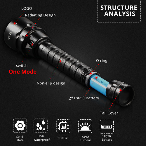 Five High output UV Led Diving Light