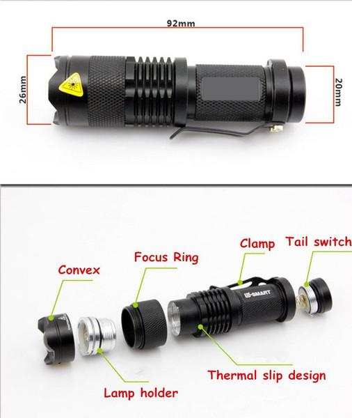 365nm mini UV Torch