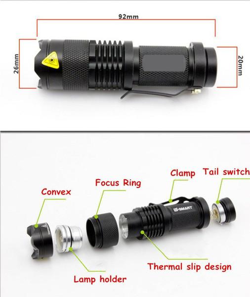 395nm mini Ultraviolet Torch