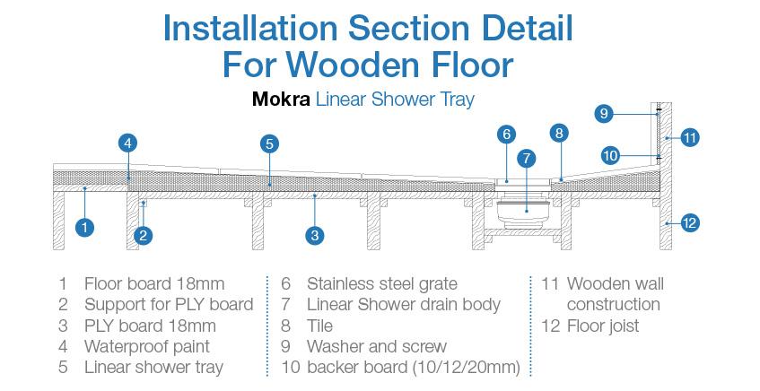 Linear Shower Tray Installation for Wooden Floor