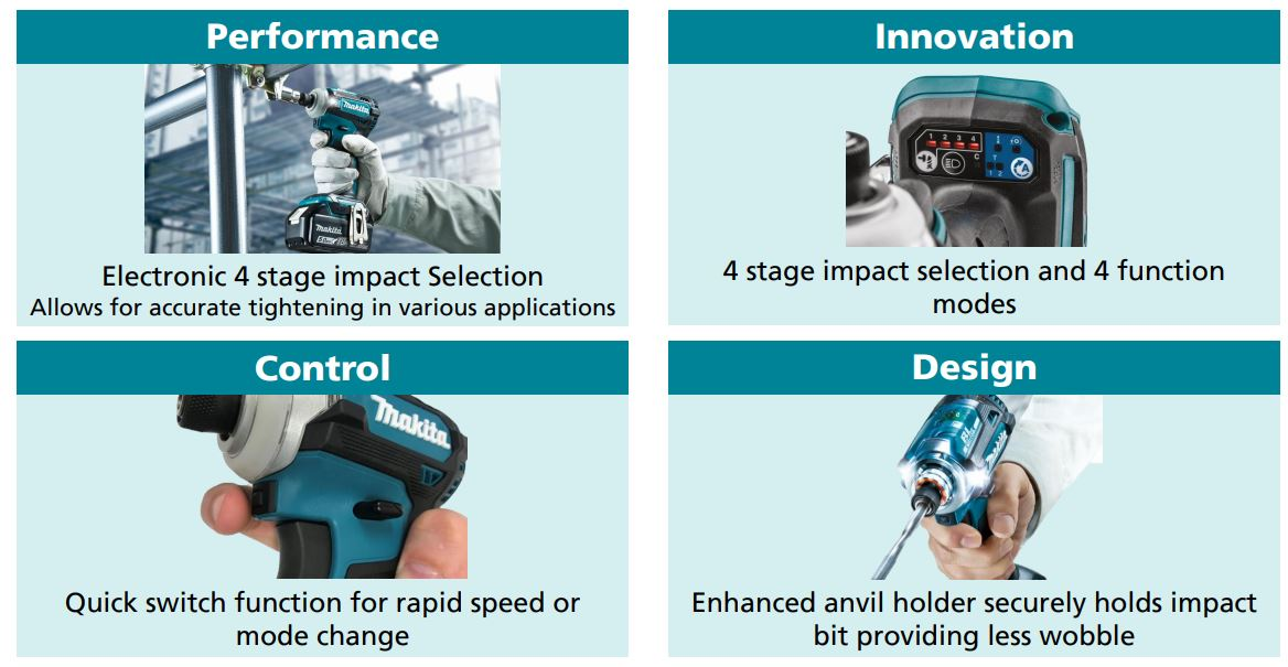 Makita 18v Lithium Ion Cordless Brushless 4 Stage Impact
