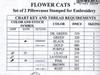 Design Works - Flower Cats Pillowcases (2)