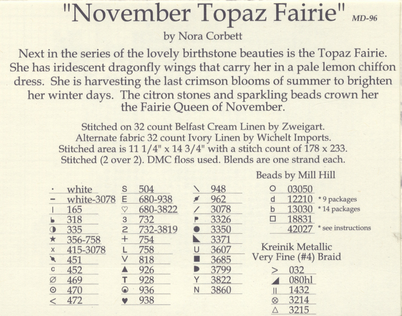 Mirabilia - November Topaz Fairie
