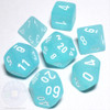 Frosted Teal dice set - DnD dice