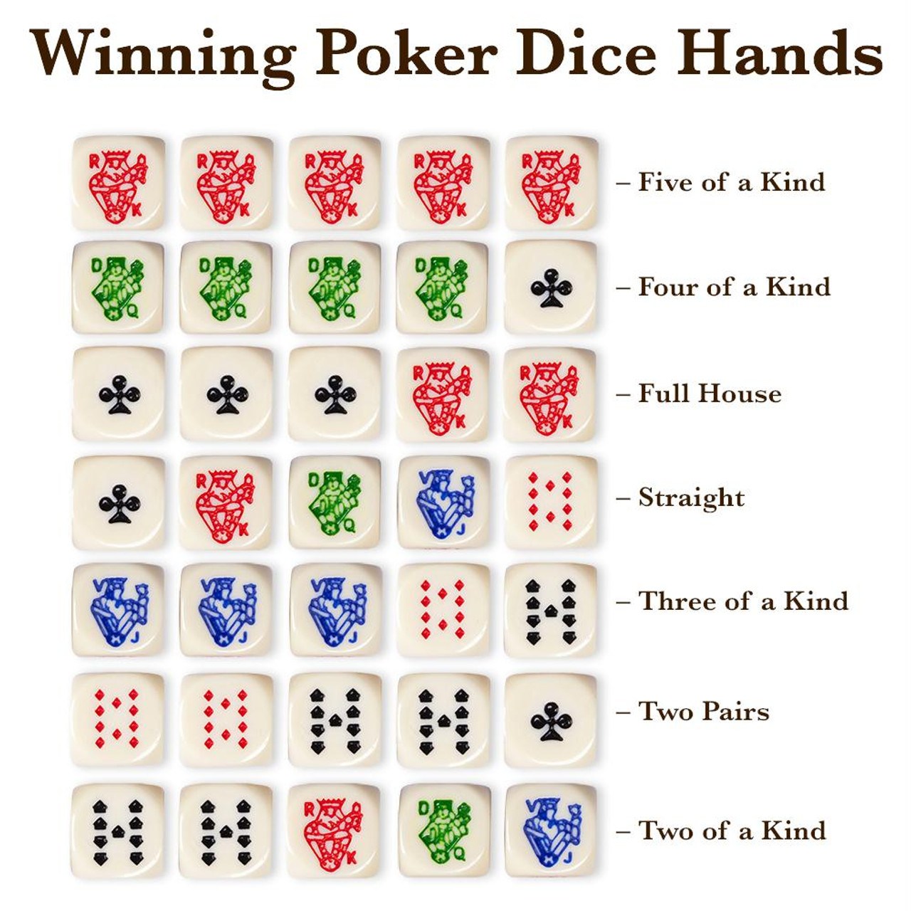Poker Dice Pack 5 Dice Dice Game Depot