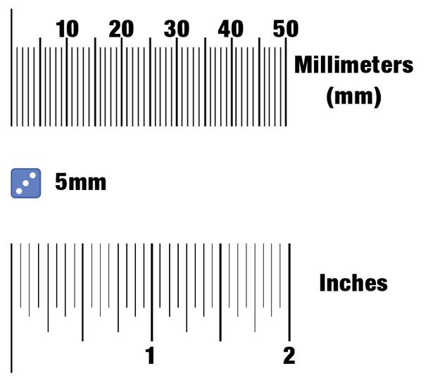 Tiny Transparent Dice - Aqua 5mm d6