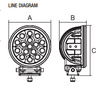 Line Drawing - Dominator 7 inch Driving Light. Dimensions - A = 179 x  B = 114 x C = 212 mm