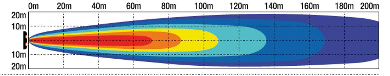 Beam Pattern - RWL9518F - 90 mm Round LED Flood Work Light. 18 Watt. Multi-Volt 10 to 30 Volt DC. 5 Year Warranty. RoadVision. RWL9518F.