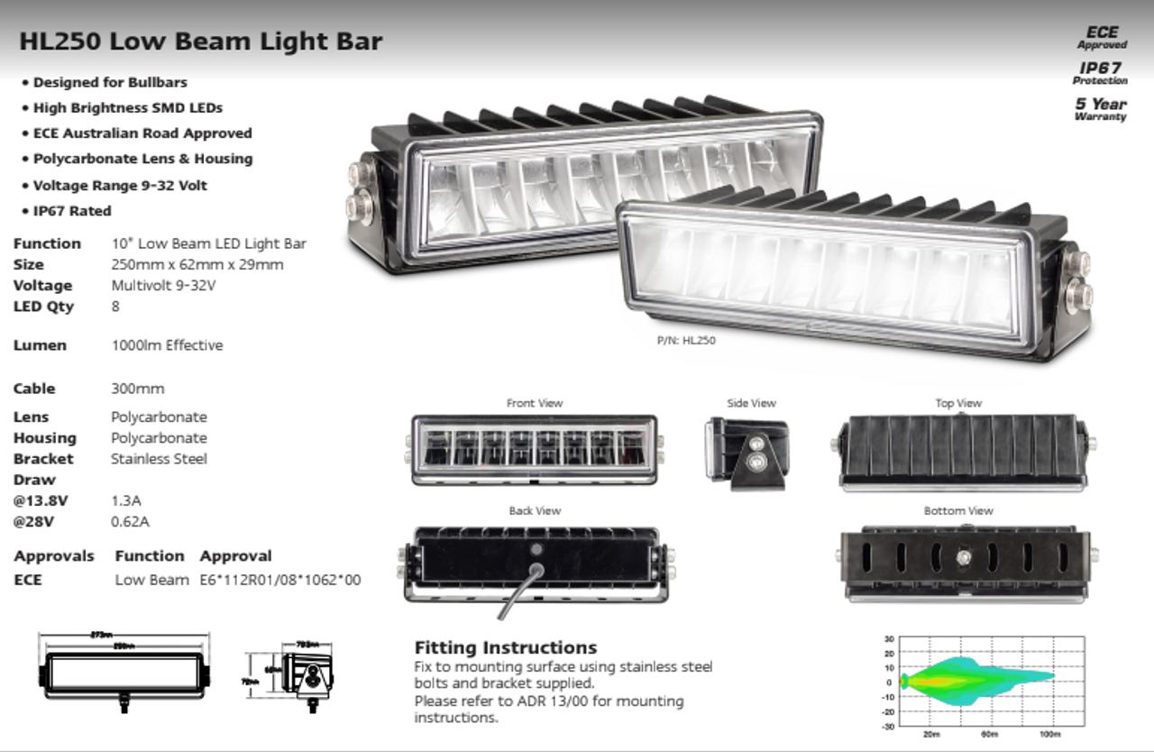 Data Sheet - HL250 - Low Beam Lightbar. Swivel, Tilt Bracket Mount. High Brightness LEDs. Heavy Duty Design. 5 Year Warranty. Multi-Volt 12v & 24v. Tough Steel Bracket. Autolamps.  Ultimate LED.