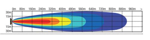 Dominator EXTREME 9 inch Driving Light. Spot Beam. 150 watt, 10500 Lumens per light. 900m of light