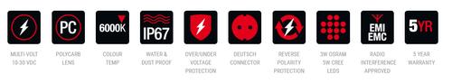 RWL3412S - 4 Inch Square LED Spot Beam Work Light. 12 Watt. Multi-Volt 10 to 30 Volt DC. 5 Year Warranty. Spot Beam 12 watts. Roadvision. Ultimate LED.